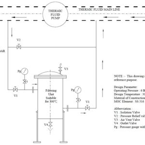 Filteration system for synthetic thermic fluid